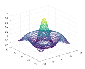3D plot of the charge density of diamond using ELK, Octave